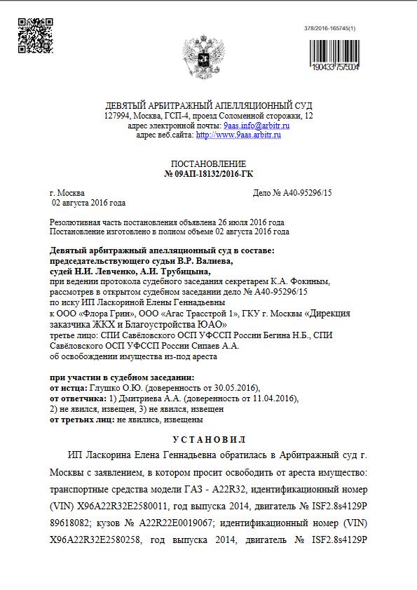 купить трудовой договор Константина Симонова улица